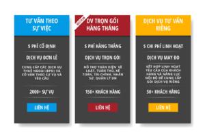 Bảng giá của dịch vụ Luật và Tuân thủ tại VIVA BCS