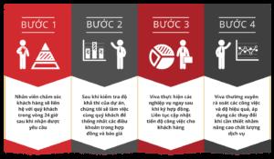 Kiểm toán - kế toán - thuế - VIVA BCS