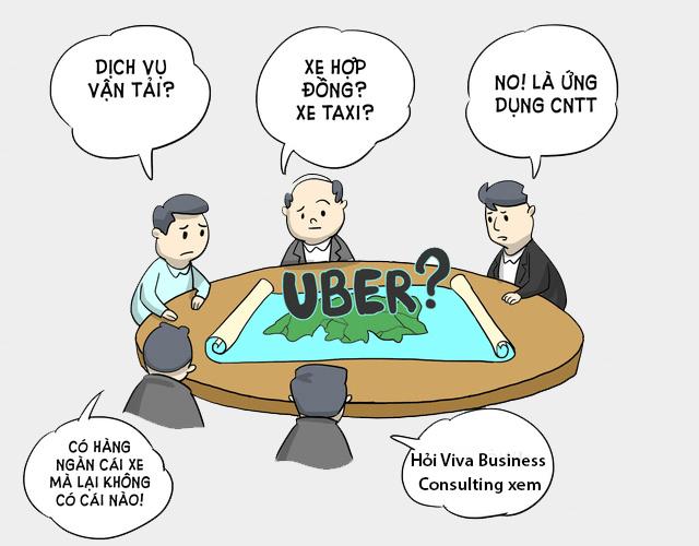 tư vấn kinh doanh viva uber