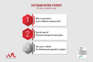 Vietnam Work Permit For Foreigners