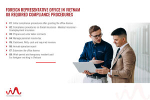 Compliance Procedures For Foreign Representative Office In Vietnam