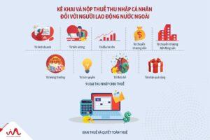 Thuế thu nhập cá nhân đối với người lao động nước ngoài tại Việt Nam