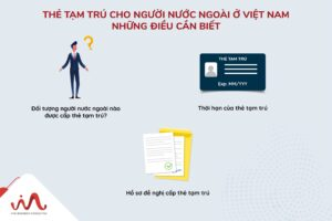 Thẻ tạm trú cho người nước ngoài ở Việt Nam (TRC)