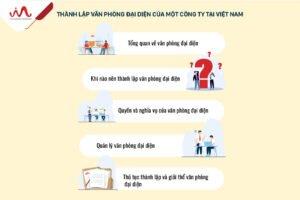 Thành Lập Văn Phòng Đại Diện Của Một Công Ty Tại Việt Nam