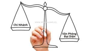 Nên thành lập chi nhánh hay văn phòng đại diện cho một công ty nước ngoài tại Việt Nam