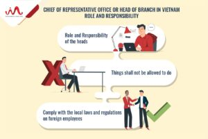 Role and responsibility of Chief of representative office or head of branch in Vietnam