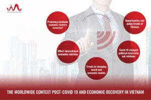 The Worldwide Context Post-Covid 19 And Economic Recovery In Vietnam